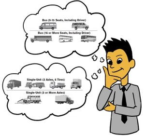 Types Of Vehicles That Can Be Financed