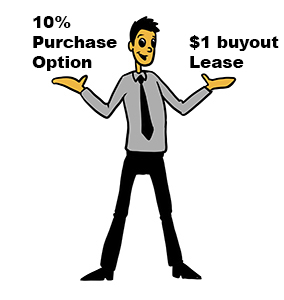 10% purchase option equipment finance