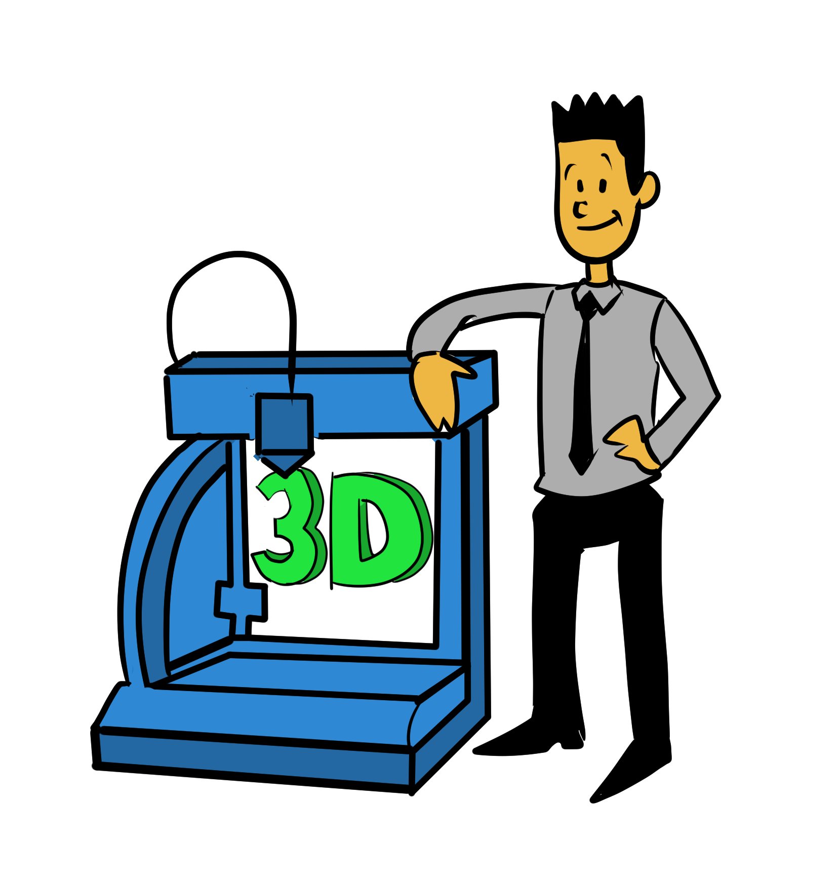 financing for 3d printers